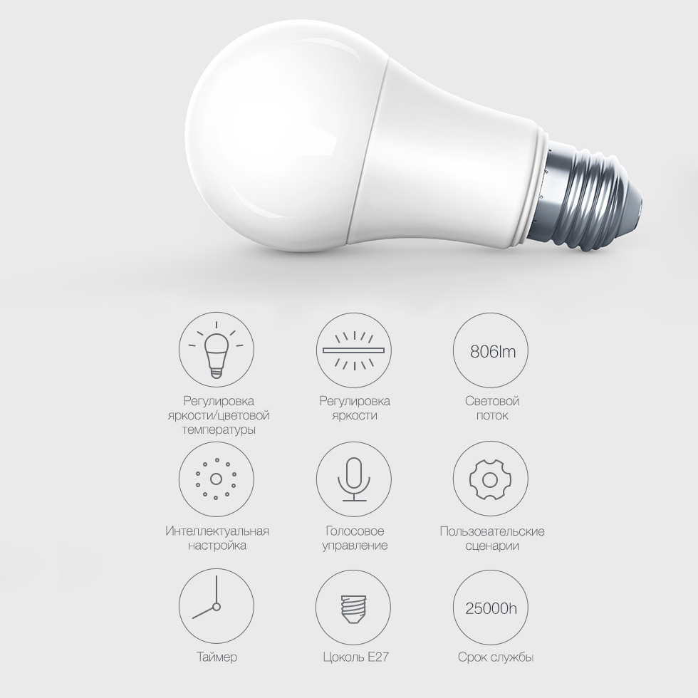 Умная лампа Xiaomi Aqara LED Light Bulb E27